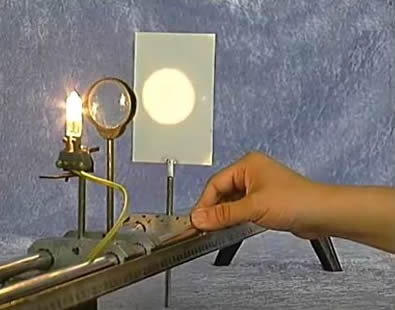 There is a set of equipment to test the convex lens imaging principle.